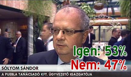 Szavaztak Kaposváron: minimális többség Sólyom mellett