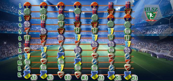 Jó formában a Videoton–Honvéd–Paks trió