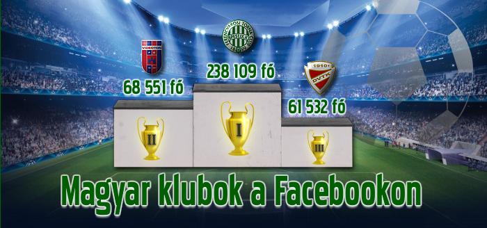 A Ferencváros a legnépszerűbb