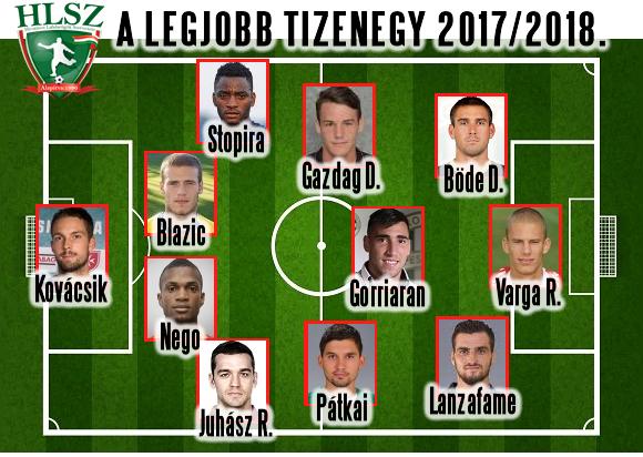Íme, a 2017/2018-as bajnoki év legjobb tizenegye!