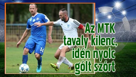Magyar Kupa, a legjobb hatvannégy közé jutásért
