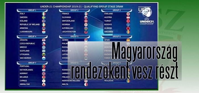 Elkészült az U21-es Európa-bajnokság selejtezőjének csoportbeosztása