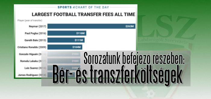UEFA-státuszjelentés (IV.)